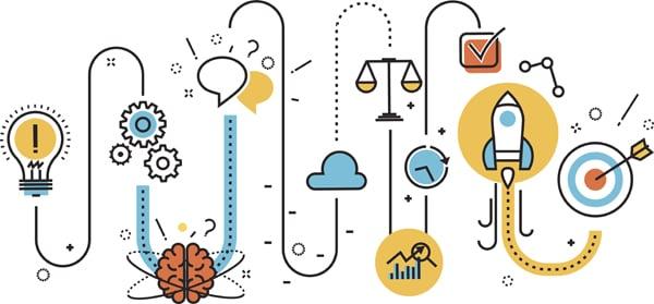 Fases Design Thinking para generar ideas innovadoras