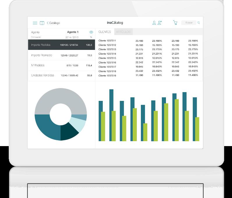 Claves para llevar un control de ventas y mejorar tus reportes